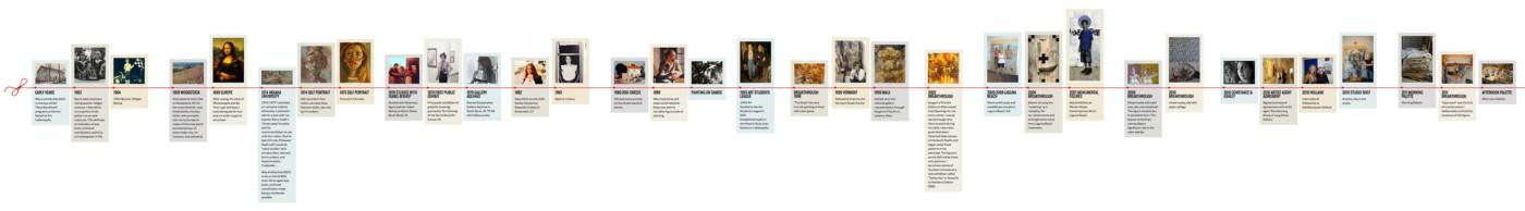Constance Edwards Scopelitis Website Design Homepage Timeline